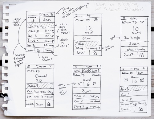 Sketched wireframes of the Application