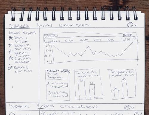 Sketch of Administrator Dashboard